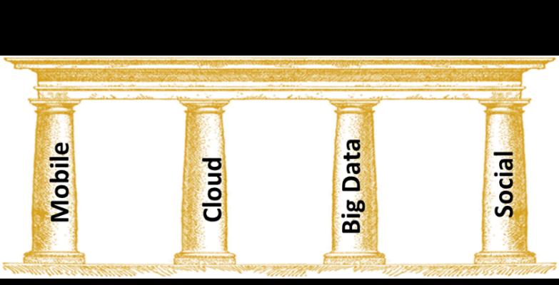 Third-Platform.png