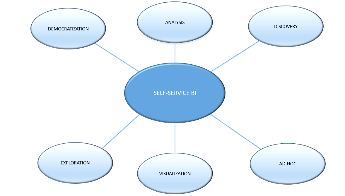 self_service_bi.png